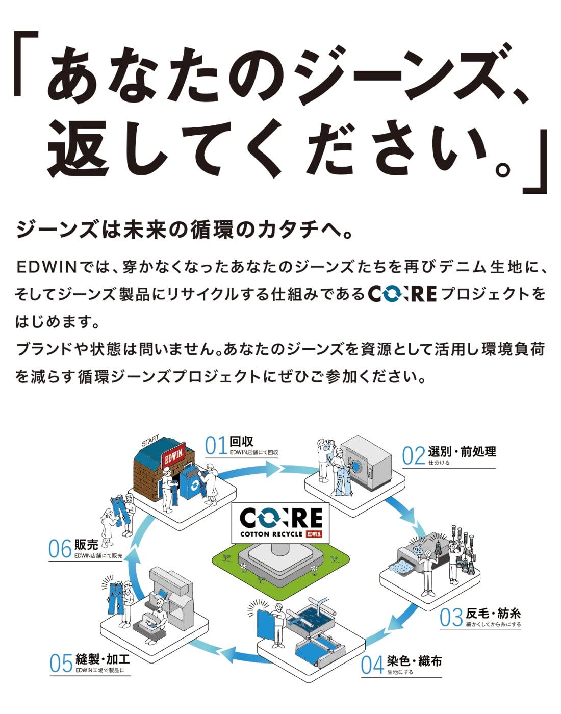 COREプロジェクト